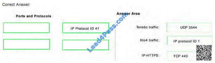 lead4pass 70-765 exam question q15-1