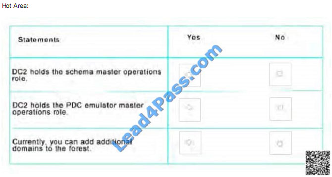 lead4pass 70-765 exam question q29