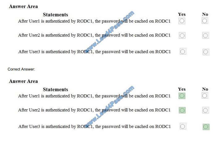certificatedumps 70-742 q7-2