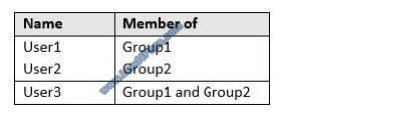 certificatedumps 70-742 q7